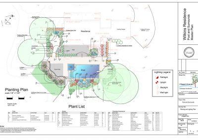 Wilkins Master Plan-final plan 9-4-15-sht 5-planting-lighting